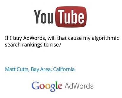 Adwords et son impact sur le SEO