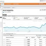 Statistiques sur les reseaux sociaux dans Google Analytics