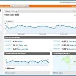 Gérer les comptes et profils Google Analytics