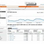 Nouveautés Google Analytics et intégration AdSense