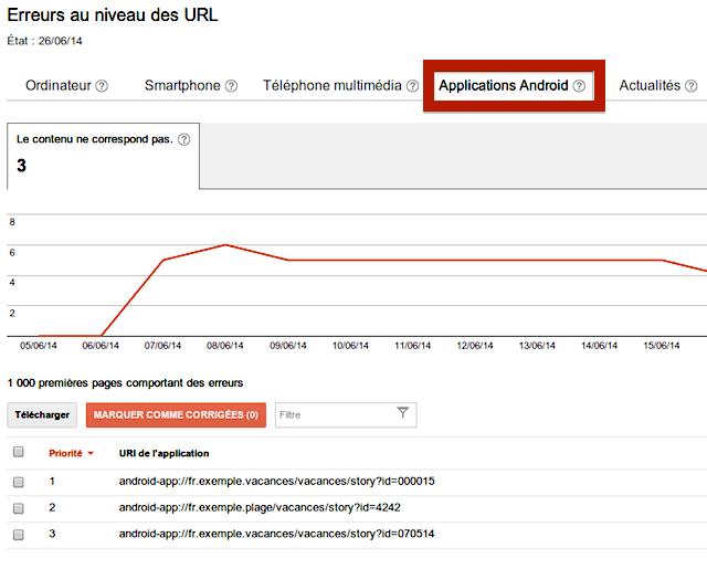 App Indexing dans Google Webmaster Tools