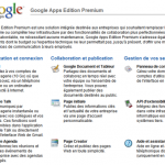Google Apps Edition Premium