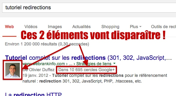 Authorship : suppression photo des SERP