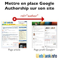 Tutoriel authorship