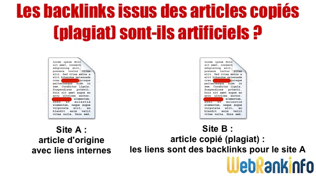 Backlinks et plagiat