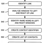 Un brevet Google pour l'analyse du contexte des backlinks