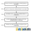 Algo brevet Google sitelinks-algo