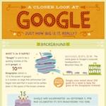 Infographie : chiffres-clés de Google(décembre 2013)