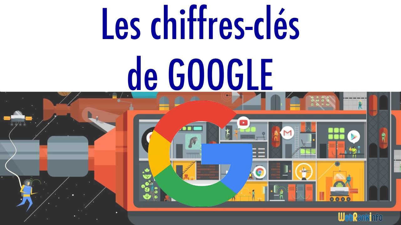 Chiffres clés Google