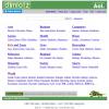 Annuaire dmoz.org