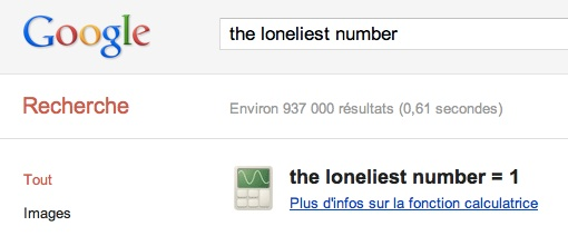 Easter Egg Google : The Loneliest Number