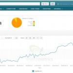 Google a-t-il pénalisé Expedia pour cause de liens artificiels (potentiellement achetés) ?