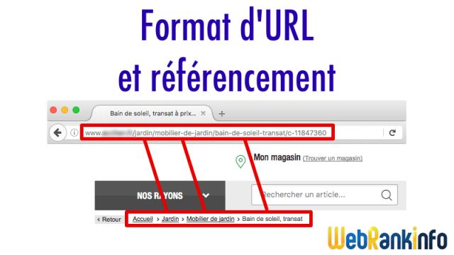 Format URL référencement