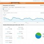 Meilleure intégration de Search Console dans Google Analytics
