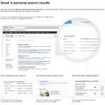 Intégration de Gmail dans les SERP pour une très forte personnalisation des résultats Google