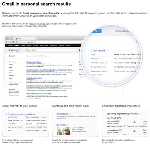 Gmail intégré dans les SERP