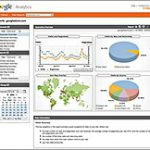 Google Analytics gratuit