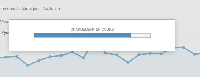 Google Analytics: chargement en cours