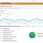Google Analytics : 30 trucs et astuces, outils