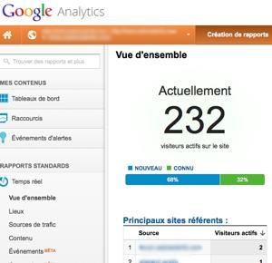 Compteur Google Analytics temps réel