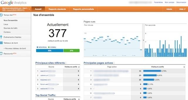 Google Analytics : temps réel dans un profil