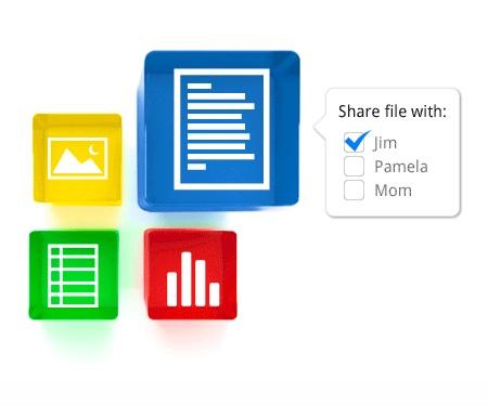 Google Drive: autorisation des partages