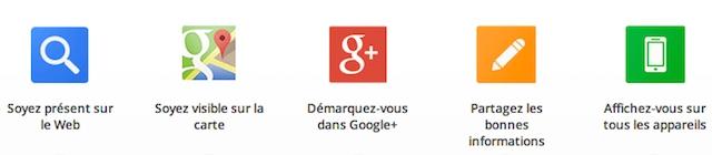 Visibilité entreprise sur Google My Business