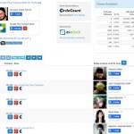 Listez vos abonnés Google+ les plus populaires avecGoogle Plus Follower Stats