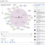 Outil gratuit pour calculer le nombre de partages d'une page web sur Google+