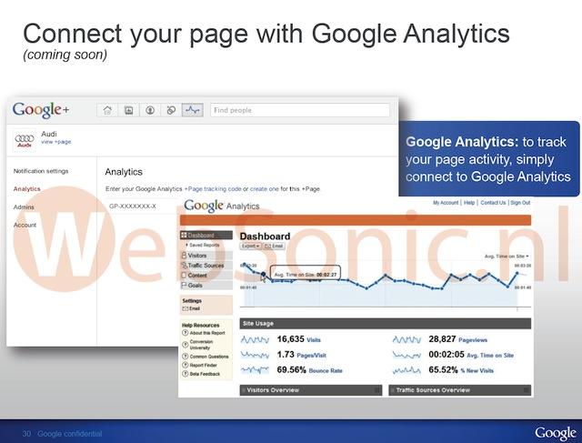 Intégration Google Analytics avec Google Plus