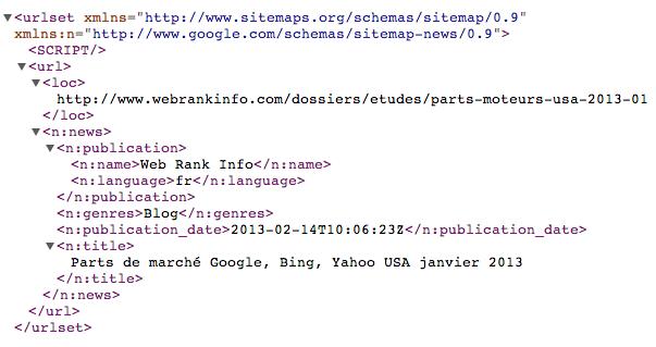 Fichier Google Sitemap actualites