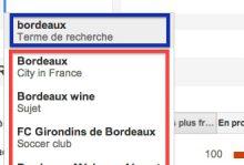 Google Trends recherche par entités