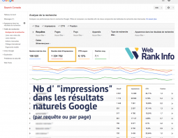 Nombre d'impressions dans Search Console