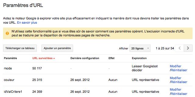 Paramètres d'URL dans GSC