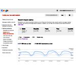Impact sur le réseau de recherche dans Google Webmaster Tools