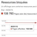 Explications sur le rapport Ressources bloquées dans Google Search Console