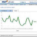 Lancement de MSN AdCenter