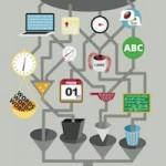 Infographie : chiffres-clés pour chaque requête faite sur Google