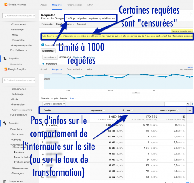 Intégration Search Console Analytics avant 2016