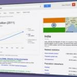 4 nouvelles langues pour Google Knowledge Graph