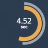 KPI vitesse page web