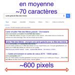 La taille maximale d'une balise title pour les résultats Google