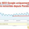 Remontée Panda 4.2