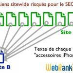 Google Penguin : faut-il garder, modifier, supprimer ou désavouer les liens sitewide ?