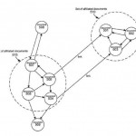 Brevet Google : analyse du netlinking des pages