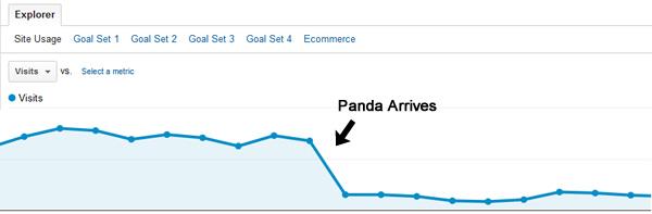 Arrivée de Google Panda