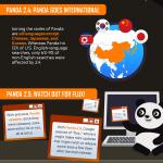 Infographie Google Panda par Search Engine Land
