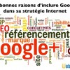 Raisons d'investir Google Plus