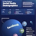 Infographie Facebook Twitter Google+ et autres réseaux sociaux
