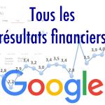 Résultats financiers de Google détaillés (chiffres janvier 2017)